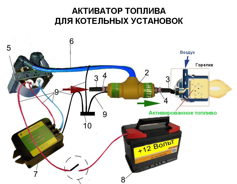 Поскольку в горелке используется автомобильный магнито-электрический актива