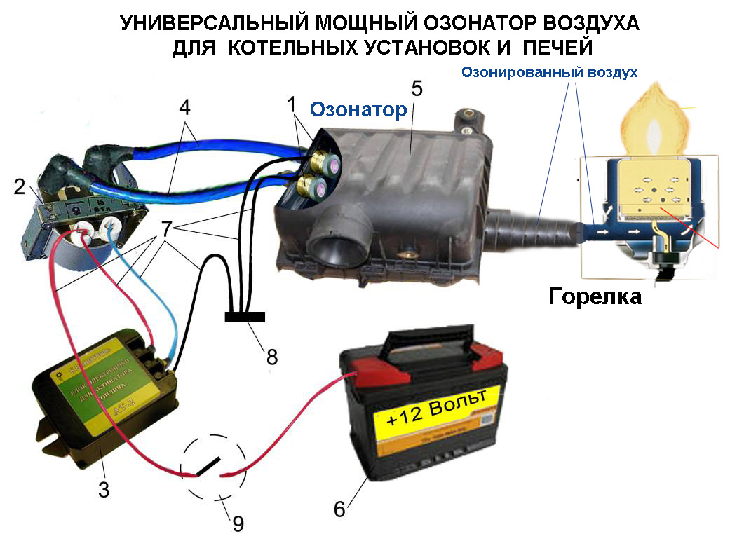 Схема озонатора для авто